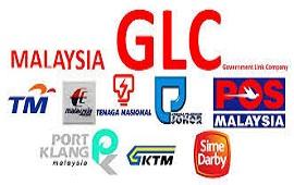 Senarai Syarikat GLC Tahun 2021/2022